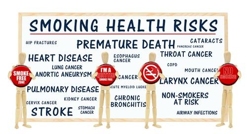 cigarette smoking health risks